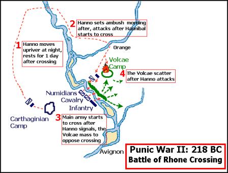 Punic_War_II_Rhone